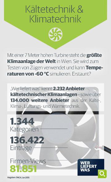 Kältetechnik & Klimatechnik Infografik