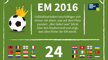 Infografik zur EM 2016